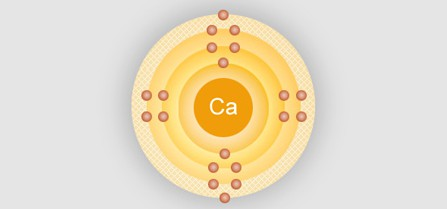 RowsElectronShells_periodic-table_calcium