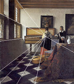 JohannesVermeer_The MusicLesson_1662to1665_Perspective